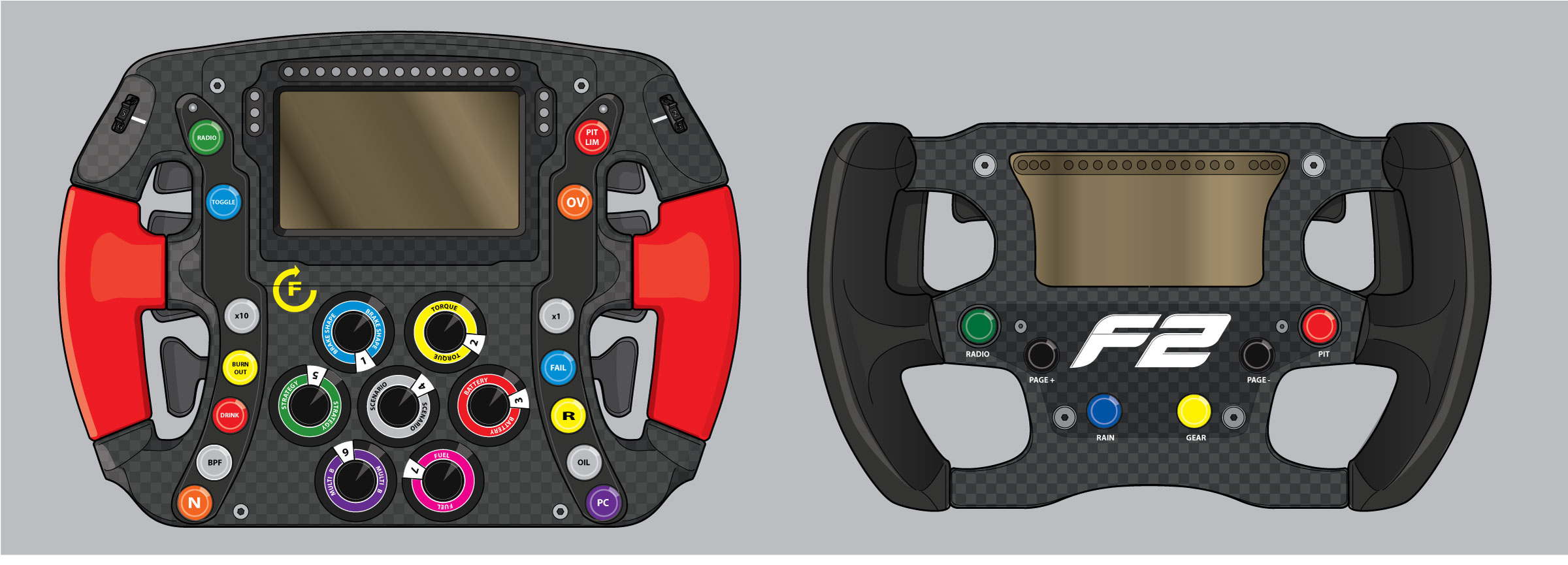 F1 vs F2 Steering Wheel Comparison