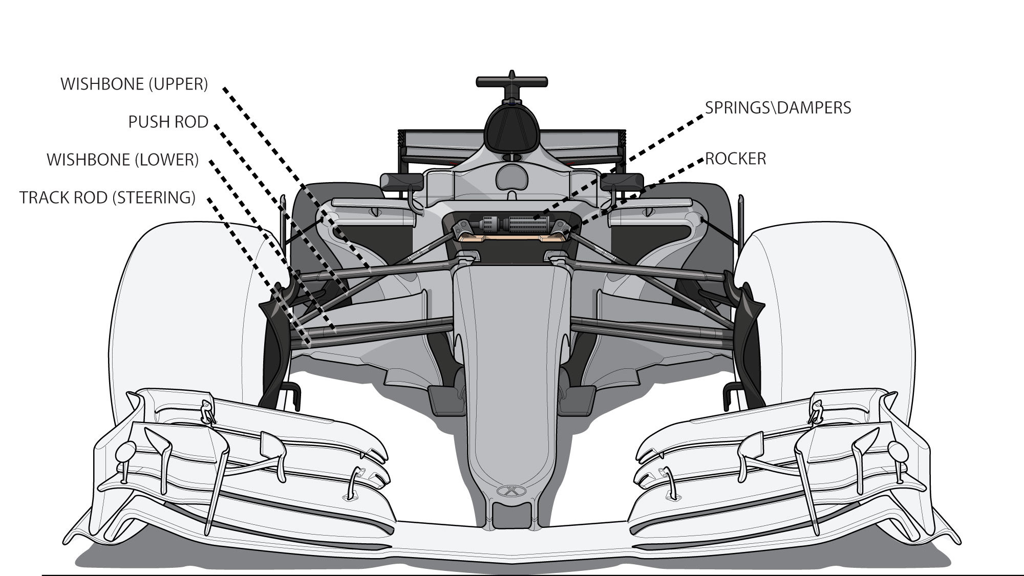 F1 Car Front Suspension