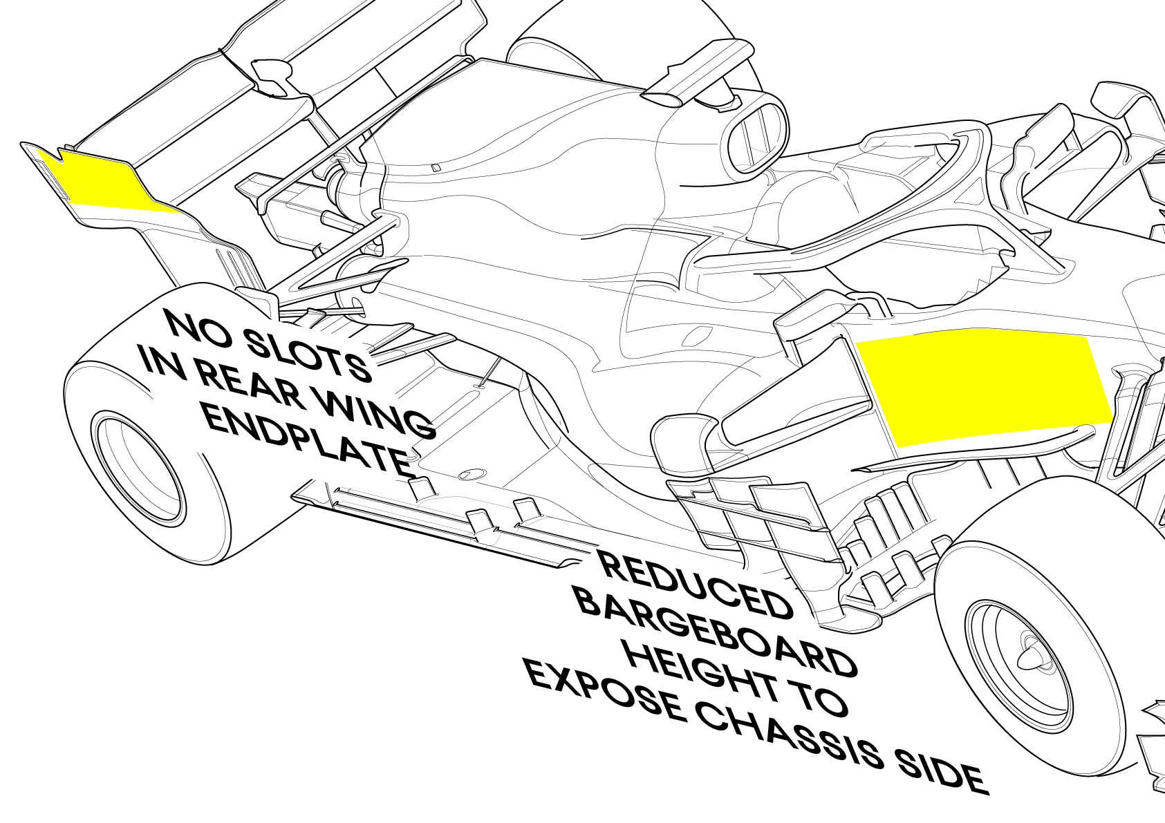 F1 2019 Regulations - bargeboards.