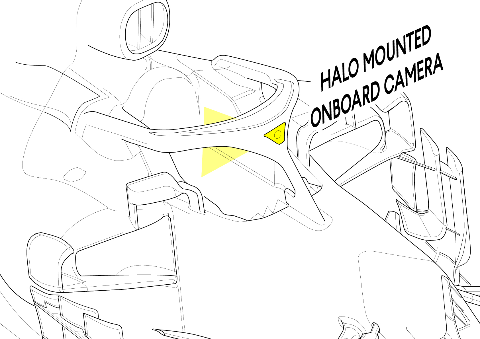 F1 2019 Regulations - halo cam.