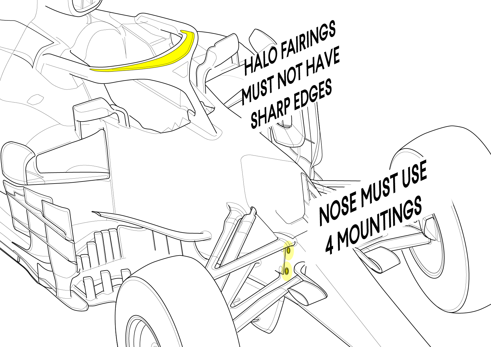 F1 2019 Regulations – halo and nose mounting.