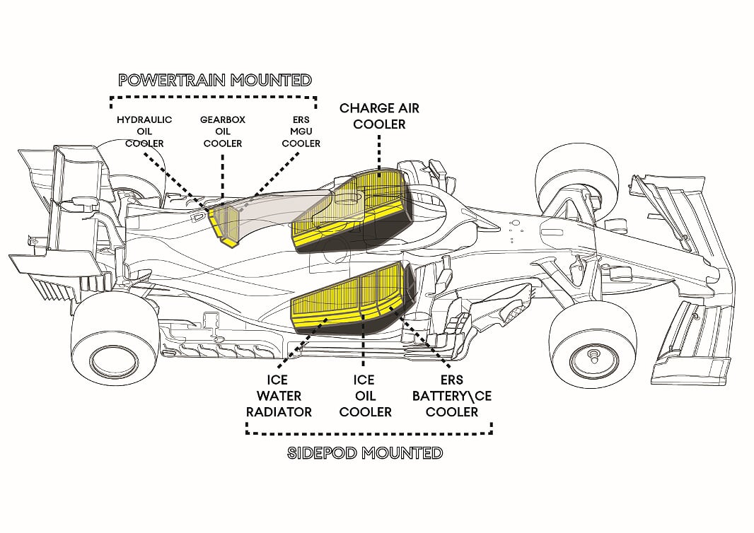 Engine Coolant Flow Diagram
